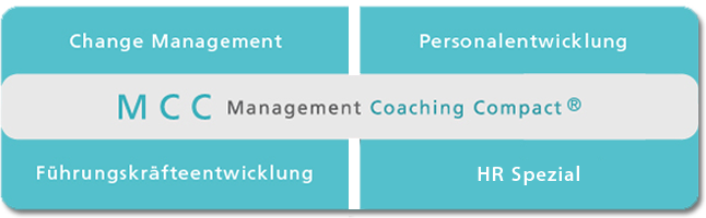 MCC Management Coaching Compact